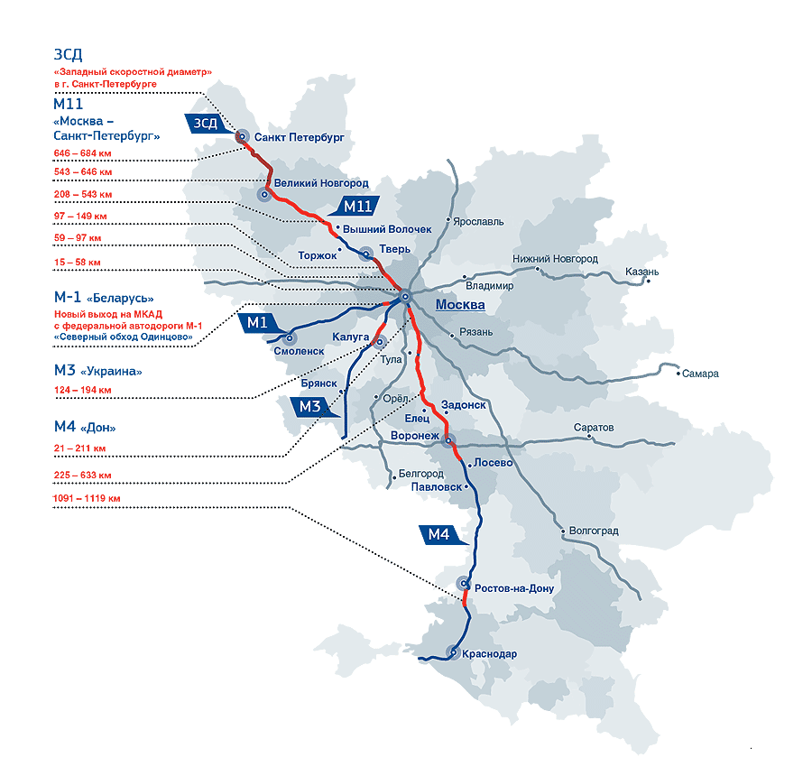 Карта интероперабельности дорог new